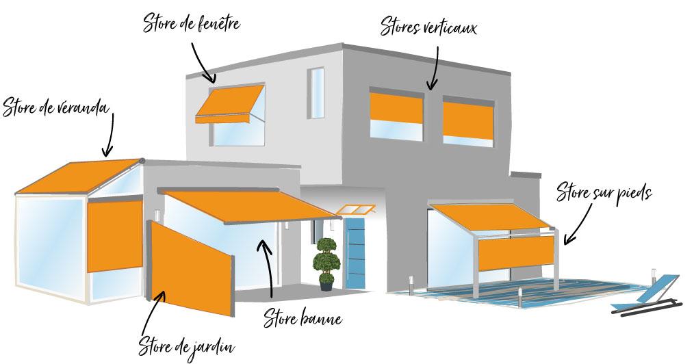 Équiper sa maison avec des stores extérieurs